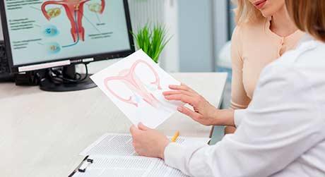 Visita dalla ginecologa